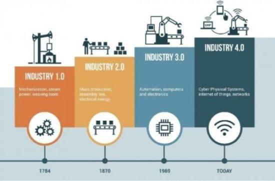 Il sindacato potrà essere un attore proattivo nella Quarta Rivoluzione Industriale?